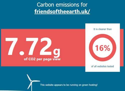 Friends of the earth website carbon 7.72g