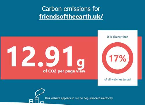 Friends of the earth website carbon 12.91g