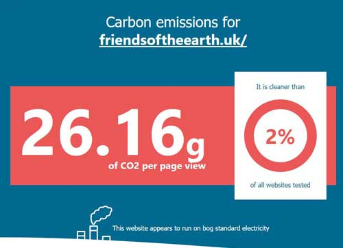 Friends of the earth website carbon 26.16g