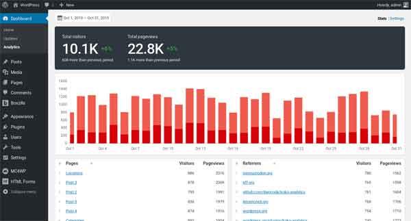 Koko Analytics screenshot